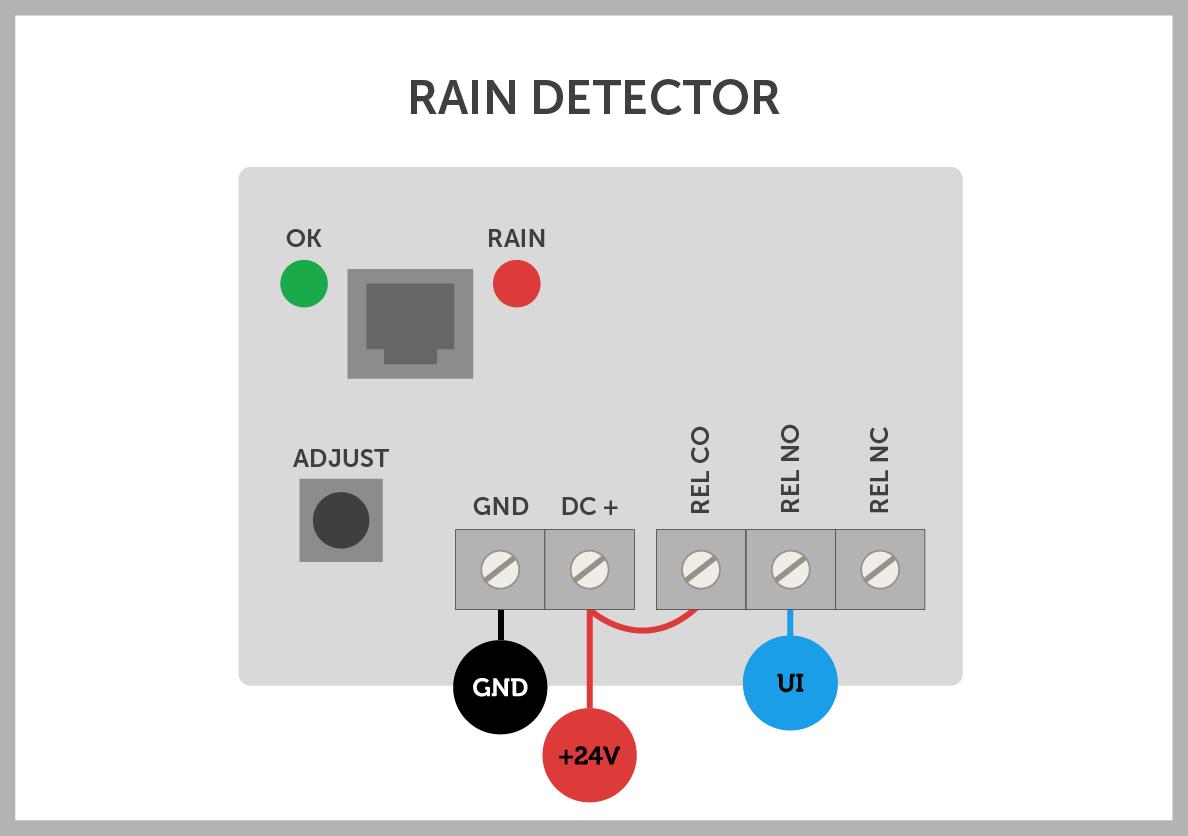 Rain or Snow Sensor