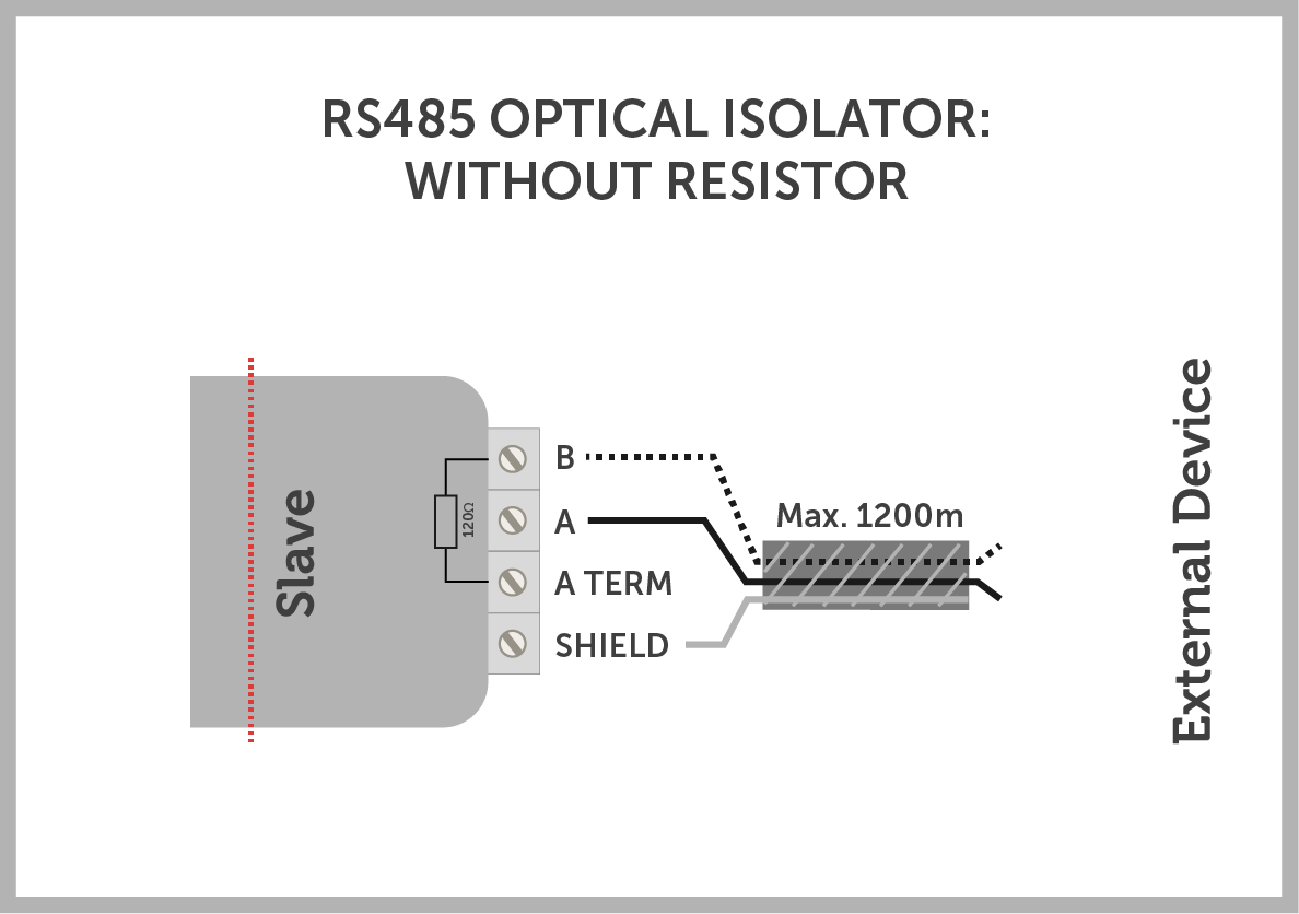 RS485 optikai leválasztó