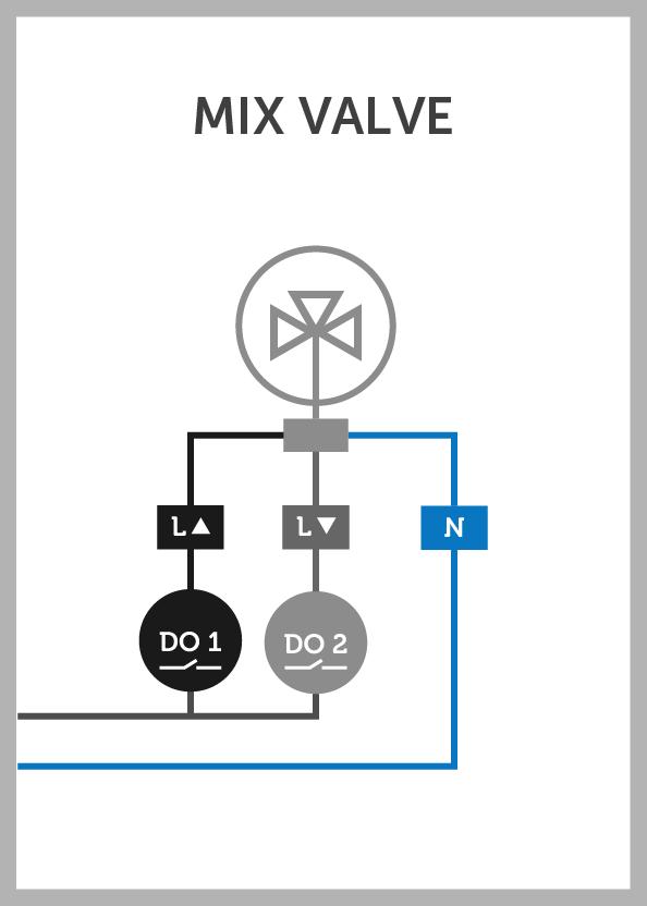 12 DO / 12 UI modul