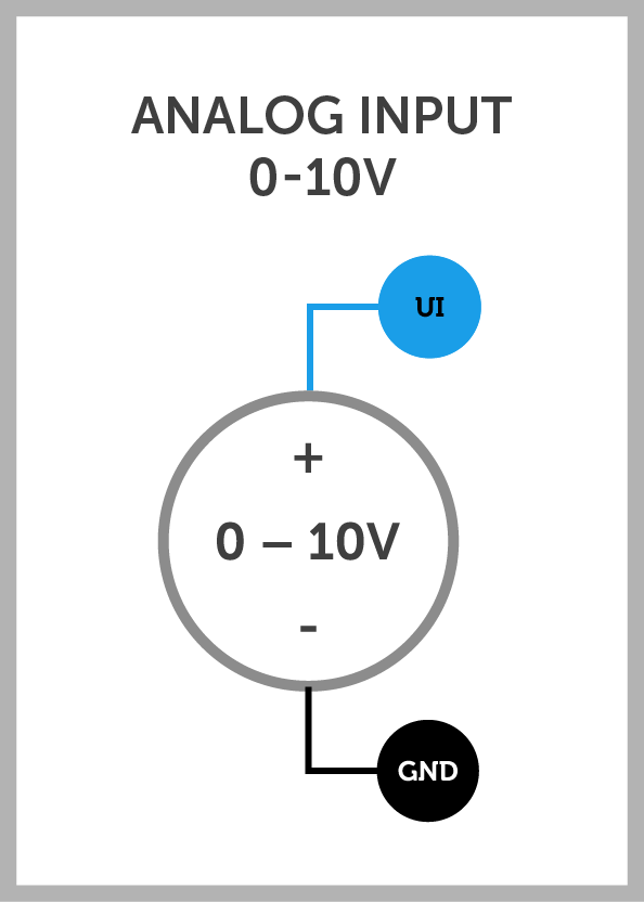 6 UI Bus Module