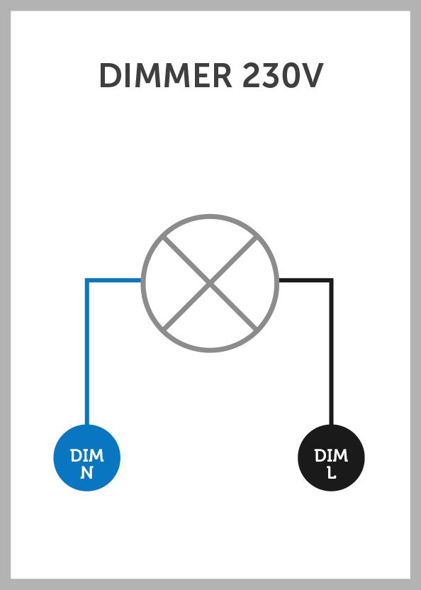 8 Dim Module