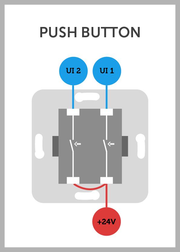 2 UI Bus Modul